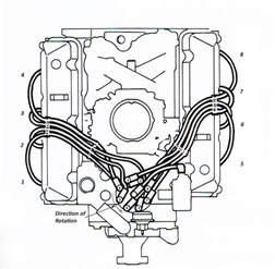 rod engine tech american v8 firing orders rod