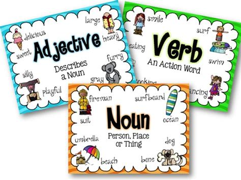 printable verb poster 25 best ideas about grammar posters on pinterest