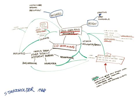 us map project ideas wonderful stakeholders mapping template ideas resume