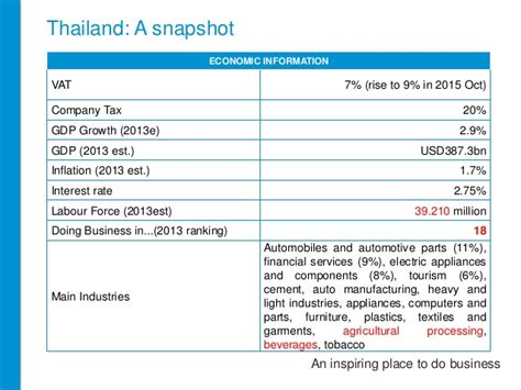 India Mba Rankings 2014 by Ranking Of 2014 Automobiles Autos Post