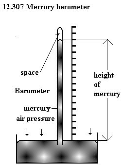 are the twittering classes an accurate barometer during this pre what is a fortin s barometer and how does it works