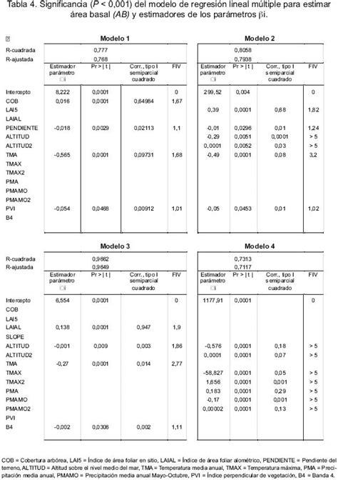 acuerdfo salarial uom 2016 tabla de categorias y salarial uom tabla salarial de la