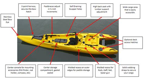 catamaran kayak wingman catamaran kayak google search richard