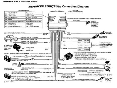 diagram keypad wiring 540 0125 wiring wiring diagram for