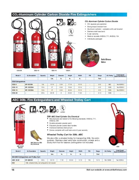 Kitchen Wall Cabinet Dimensions fire extinguisher and cabinets catalog