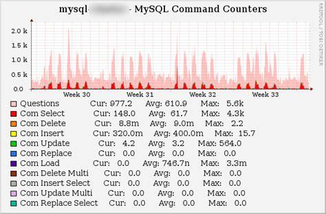 tutorial mysql xp pdf download tutorial mysql 5 1 pdf free mikagami