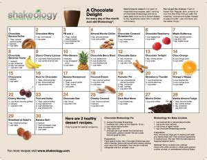printable shakeology recipes shakeology recipes what s the most delicious recipes