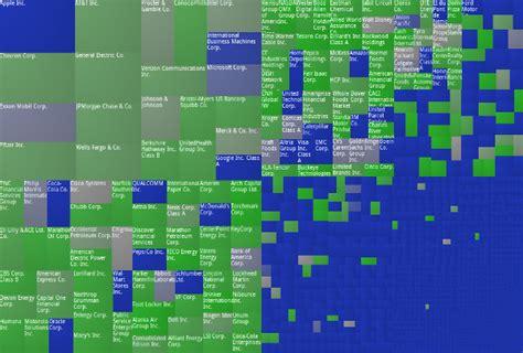treemap layout d3 js binary tree treemap for d3
