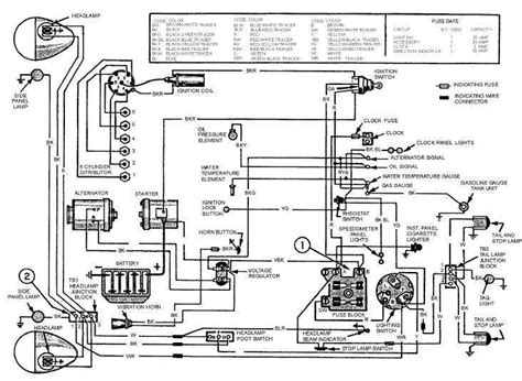 wiring diagram auto electrical symbols alexiustoday