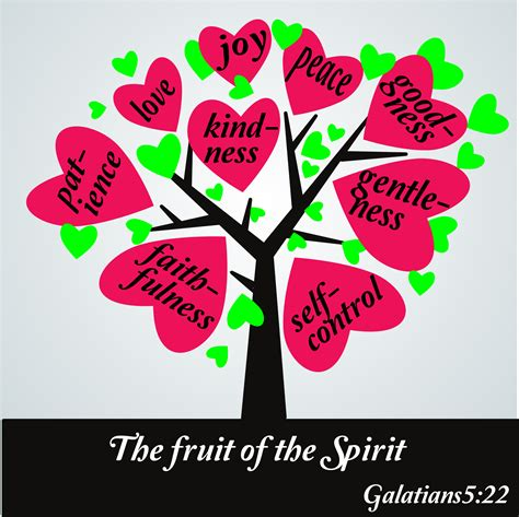 5 fruits of the spirit clipart the fruit of the spirit galatians 5 25
