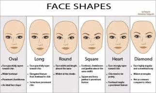 shapes and hairstyles to match how to wear your bridal hair according to your face shape