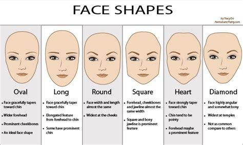 face shape quiz am i pretty quiz proprofs quiz