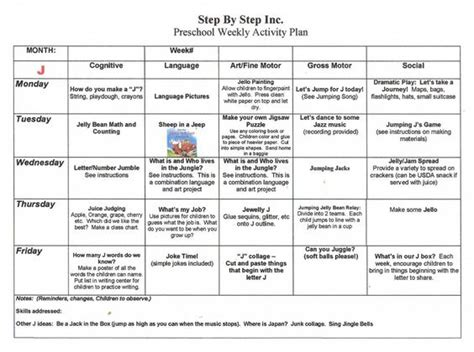 lesson plan template national curriculum pinterest the world s catalog of ideas