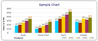 Bar Chart Excel Template bar chart template new calendar template site