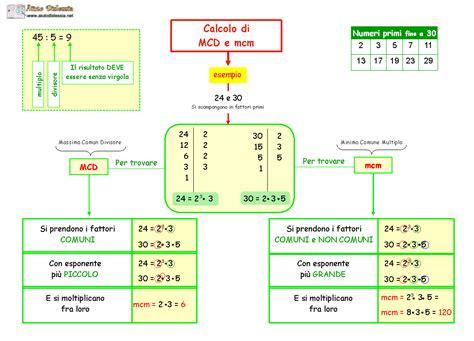 tavola matematica tavola scomposizione in fattori primi 28 images