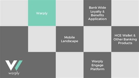 mobile banking solutions warply mobile banking solutions