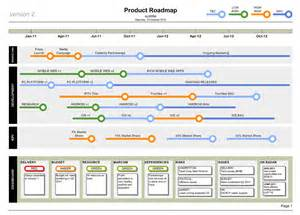 roadmap excel template free product roadmap template visio