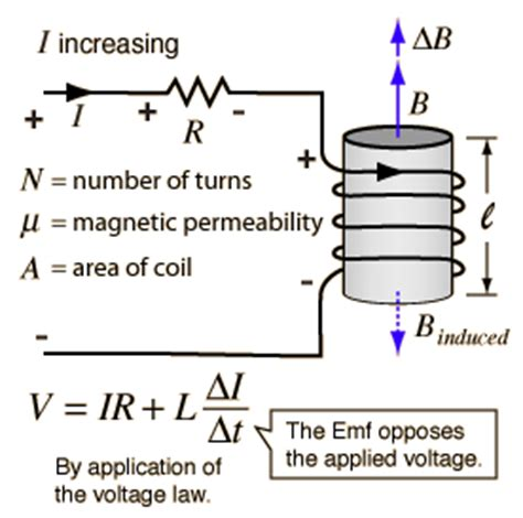 what is the formula of inductor cr4 thread magnetic energy
