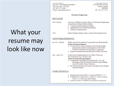 Ubc Part Time Mba Schedule by Ubc Resume