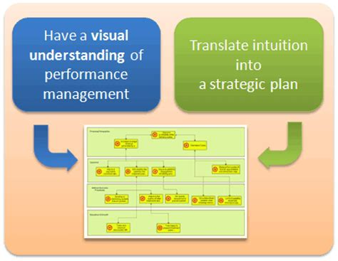 visual pattern exles visual design management geneva case studies teaching