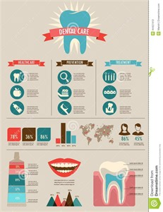 Dental And Teeth Care Infographics Stock Vector Image