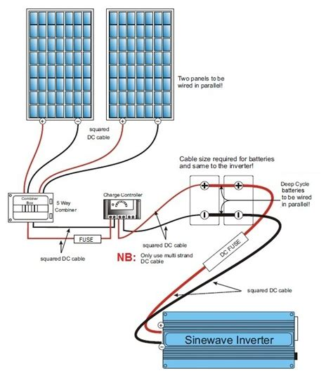 solar inverter wiring diagram get free image about