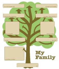 family tree template with siblings family tree template with siblings pictures reference
