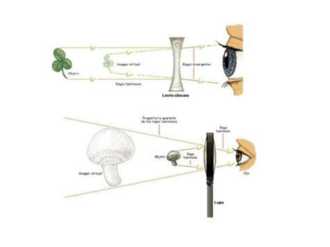 imagenes reales en fisica optica