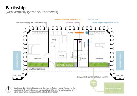 earthship floor plan could an earthship biotecture save the world top secret