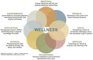 Connected Care Definition Mental And Physical Health Wellness For Mental Illness