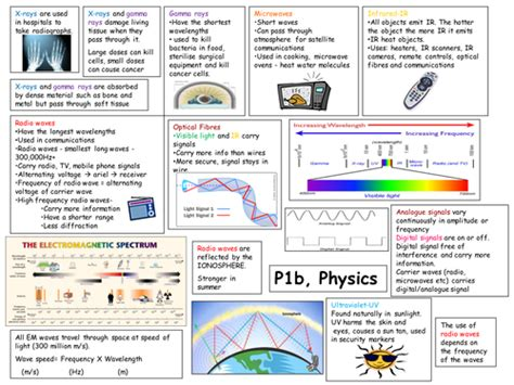 49 revision v1 aqa p1b physics revision aid by fdoust teaching resources tes