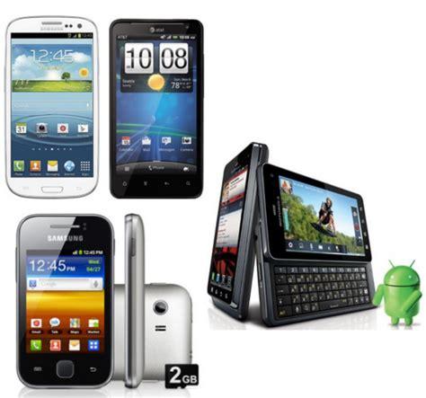 teknologi handphone terupdate 2015 teknologi handphone tercanggih tahun 2015 ronif