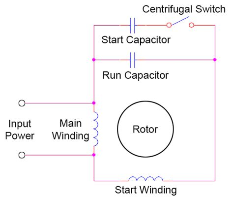 function of a starting capacitor motor start and motor run capacitors primer