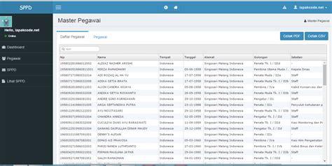 source code sistem informasi surat perintah perjalanan download aplikasi sppd php full gratis lapakcode