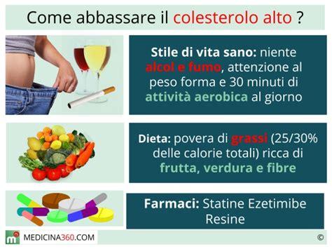 alimenti vietati per colesterolo alto 187 dieta povera di colesterolo