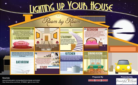 light up your house for lighting up your house infographic