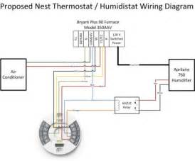 honeywell humidifier wiring diagram with nest honeywell gas valve wiring diagram elsavadorla