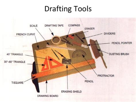 5 Drawing Instruments And Their Uses by Common Drafting Tools And Instruments