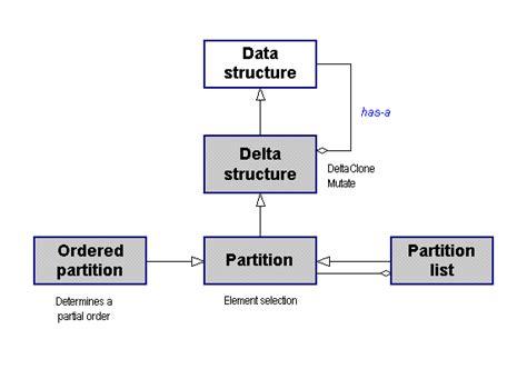 visitor pattern algorithm algorithm iterator visitor adtmag