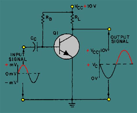 transistor as lifier electrical engineering transistor configurations