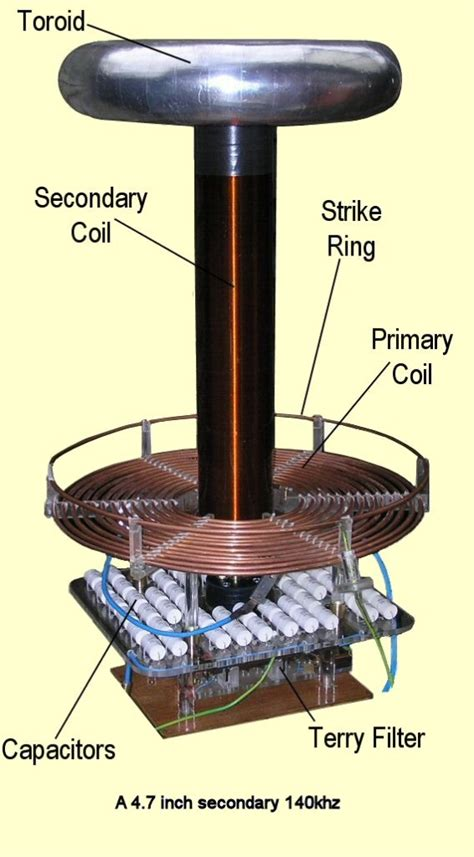 How To Make Tesla Coils Tesla Coils How They Work