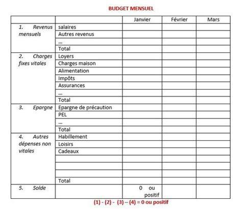 Modèle De Budget Familial