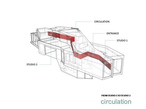 circulation patterns architecture mobius house circulation diagram 4 arch drawings
