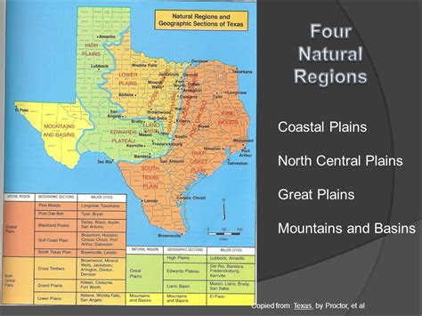 north america great plains weekly materials to print geography texas history ppt download