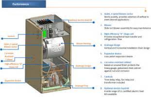payne furnace thermostat wiring diagram wiring diagrams