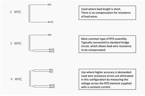 rtd standard wiring diagram wiring diagram schemes
