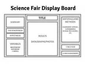science fair poster board template the ins outs of science fairs preparing your display