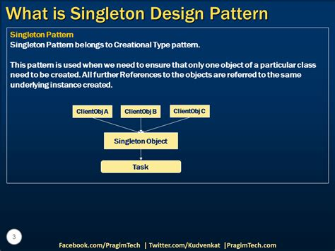 singleton pattern asp net mvc sql server net and c video tutorial singleton design
