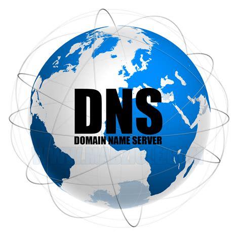 Fungsi Domain Name Server
