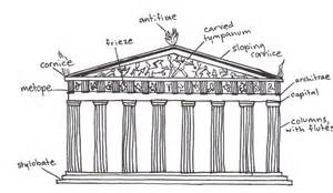 Floor Plan Of The Parthenon Floor Plan Of The Parthenon Submited Images